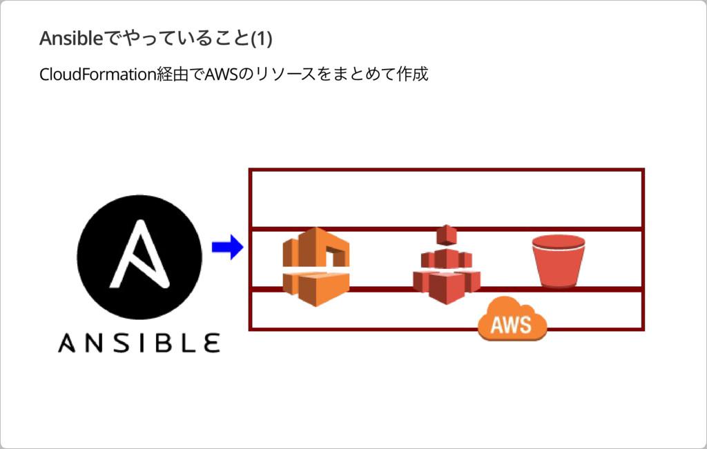 Ansibleでやっていること(1) CloudFormation経由でAWSのリソースをまと...