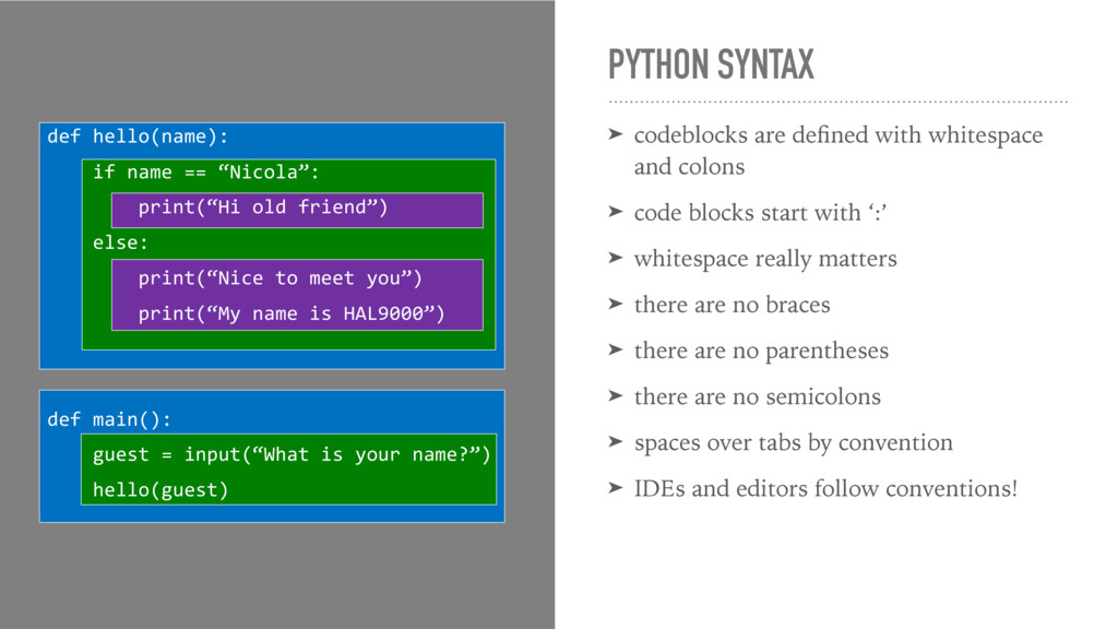 PYTHON SYNTAX ➤ codeblocks are defined with whit...