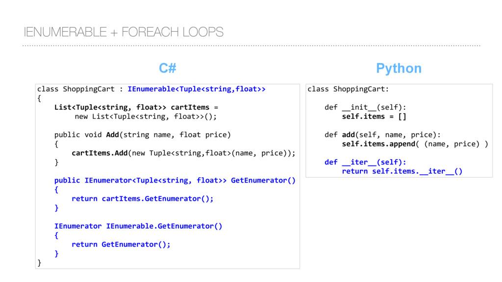 C# IENUMERABLE + FOREACH LOOPS class ShoppingCa...