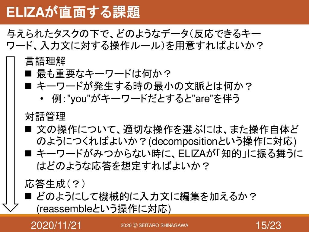 2020/11/21 2020 Ⓒ SEITARO SHINAGAWA ELIZAが直面する課...