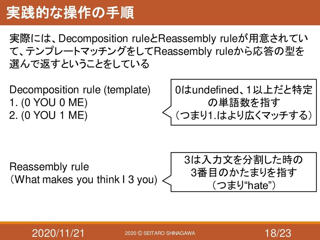 2020/11/21 2020 Ⓒ SEITARO SHINAGAWA 実践的な操作の手順 実...