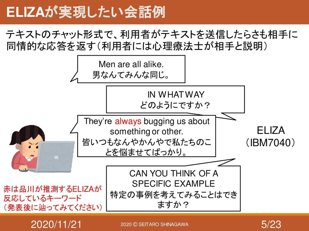 2020/11/21 2020 Ⓒ SEITARO SHINAGAWA ELIZAが実現したい...