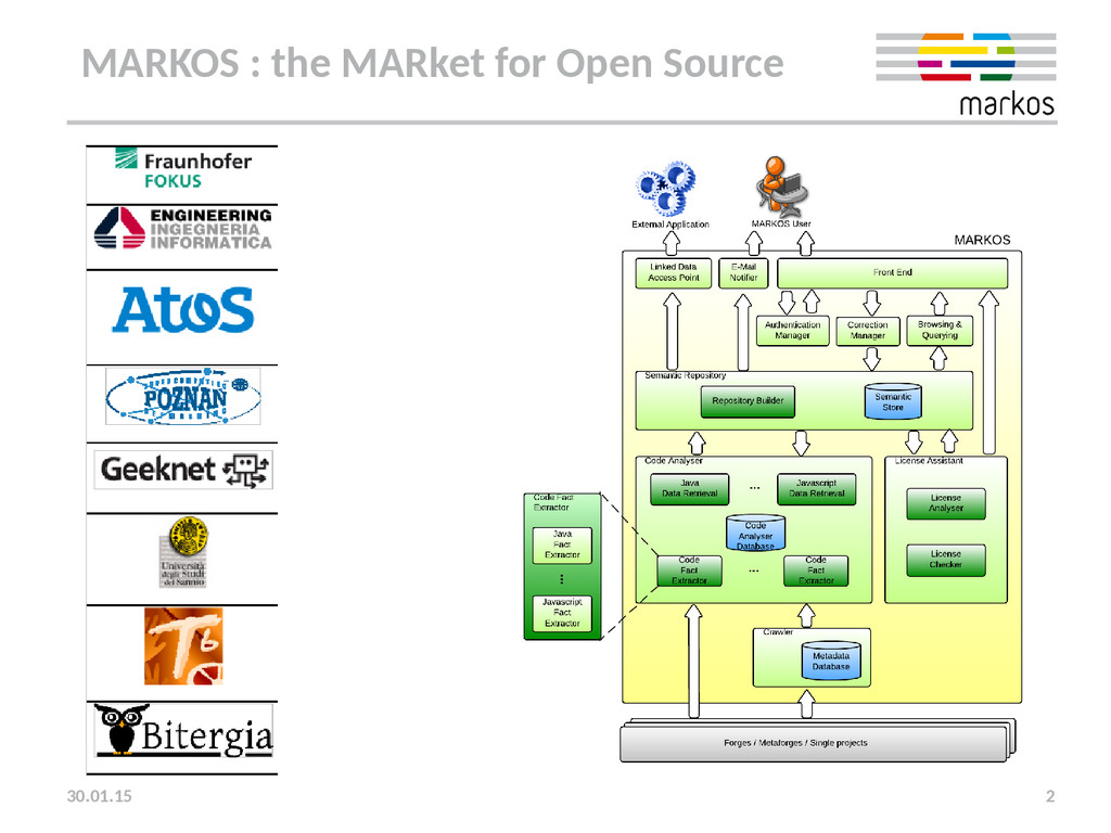 MARKOS : the MARket for Open Source 30.01.15 2