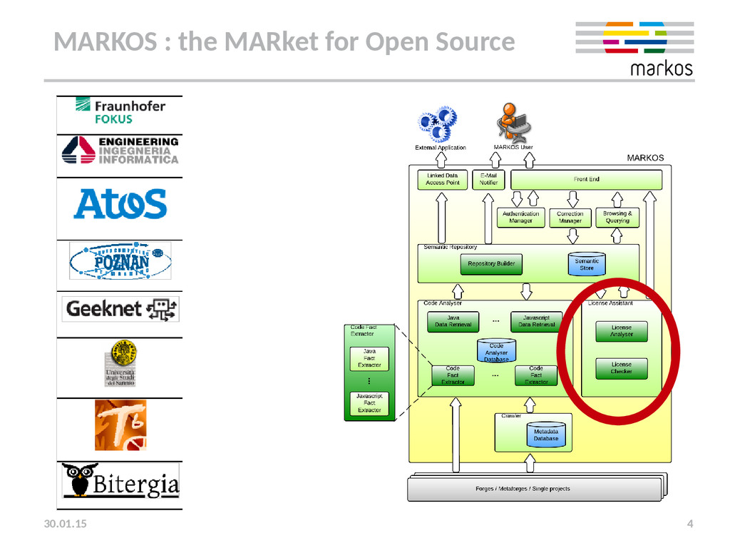 MARKOS : the MARket for Open Source 30.01.15 4