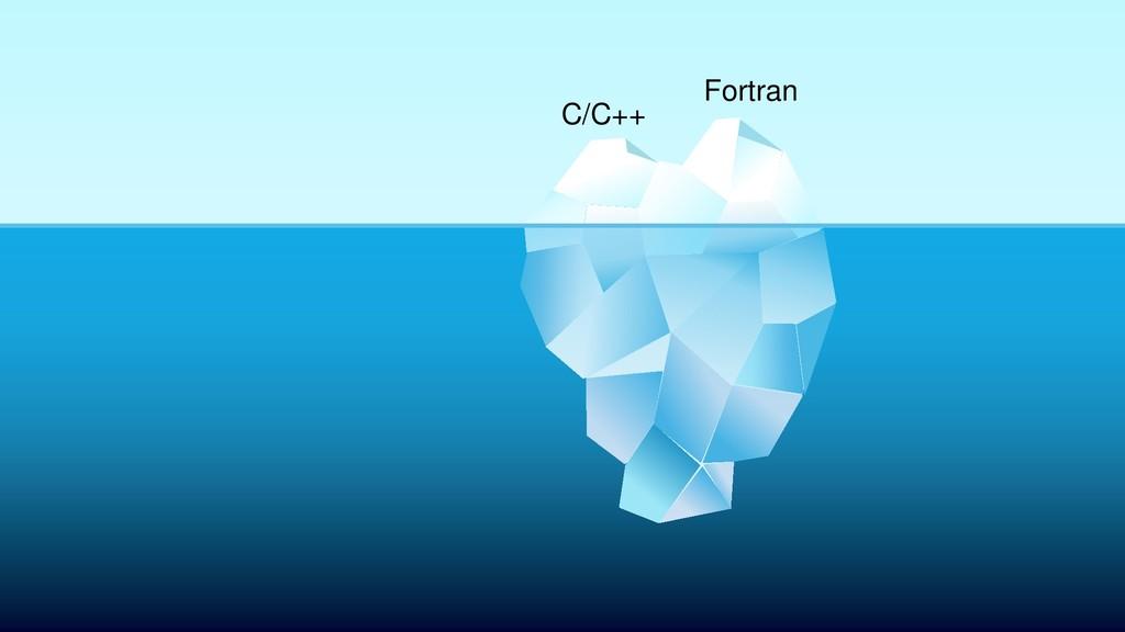 C/C++ Fortran
