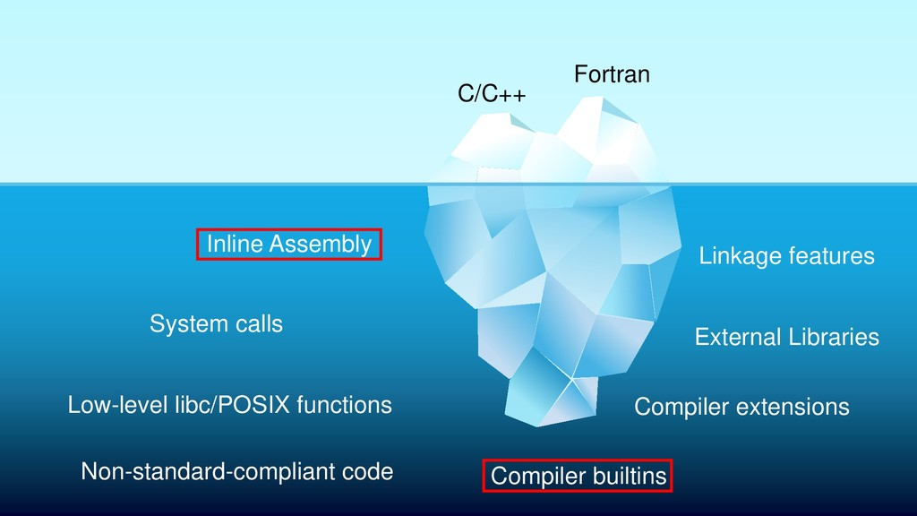 Inline Assembly Compiler builtins System calls ...