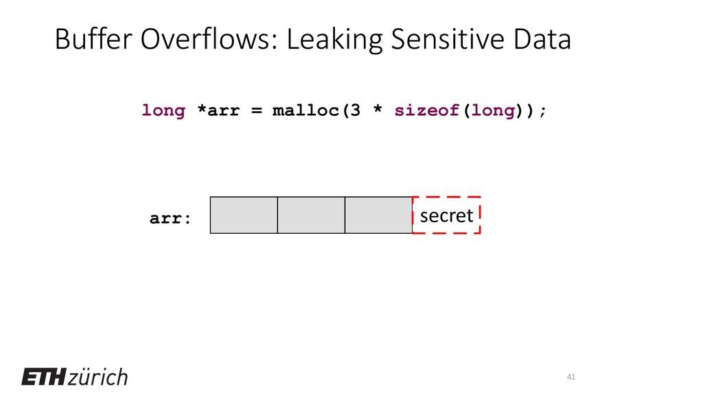Buffer Overflows: Leaking Sensitive Data 41 lon...