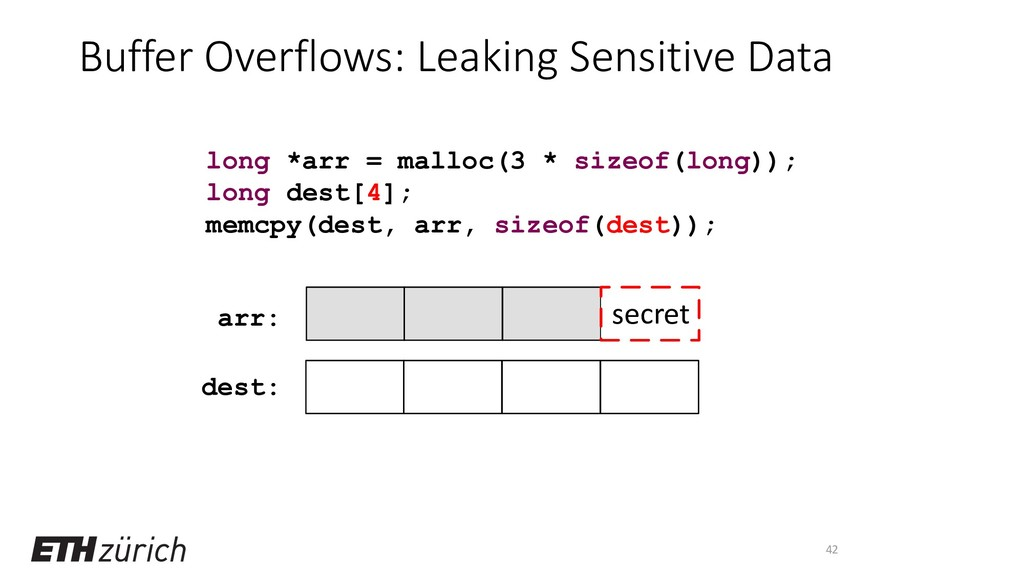 Buffer Overflows: Leaking Sensitive Data 42 lon...