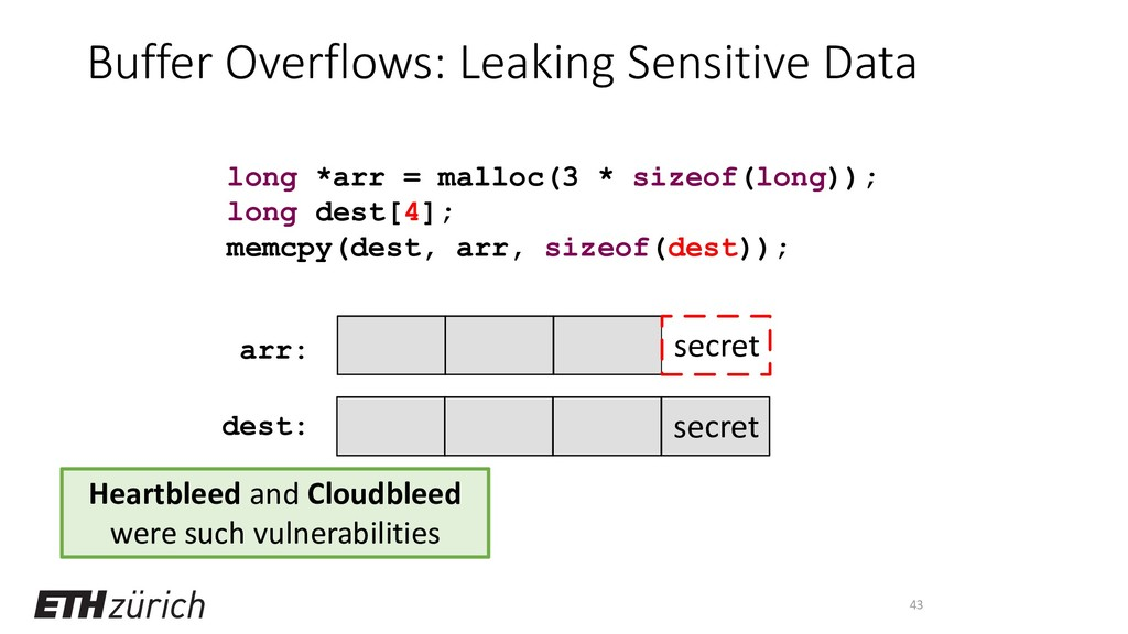 Buffer Overflows: Leaking Sensitive Data 43 lon...