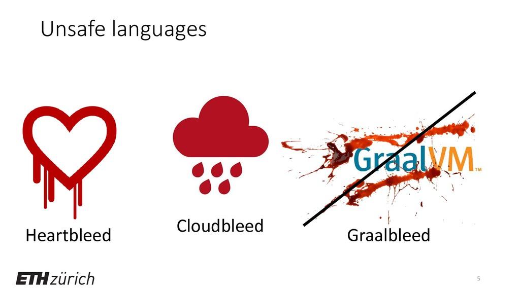 Unsafe languages 5 Heartbleed Cloudbleed Graalb...