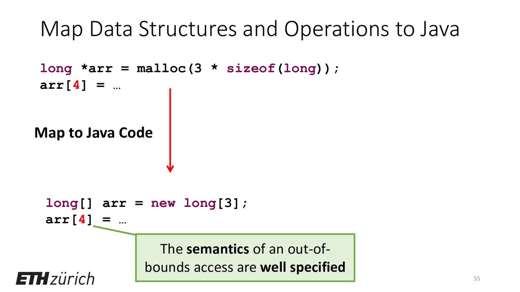 Map Data Structures and Operations to Java 55 l...