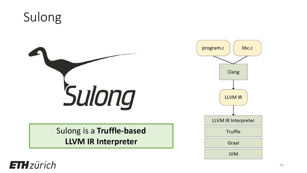 Sulong 56 Sulong is a Truffle-based LLVM IR Int...