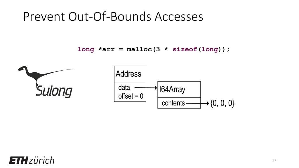 {0, 0, 0} Address offset = 0 data I64Array cont...