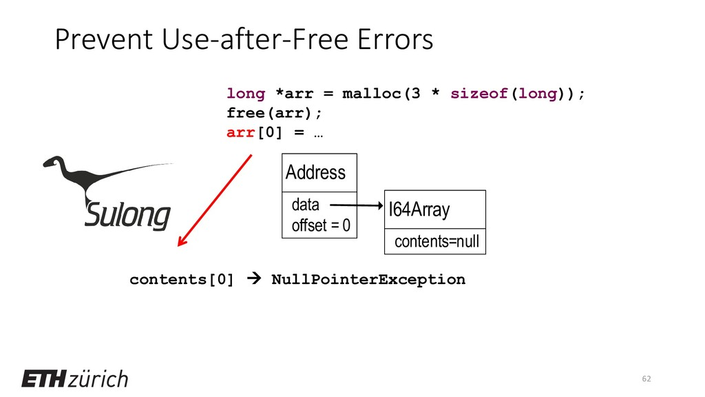 Prevent Use-after-Free Errors contents[0] → Nul...