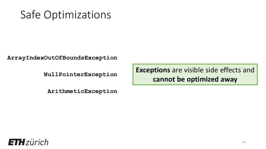 Safe Optimizations 64 ArrayIndexOutOfBoundsExce...