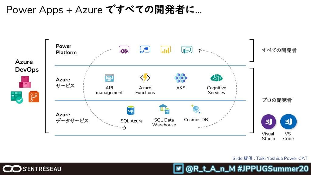 Power Platform Azure サービス Azure データサービス すべての開発者...