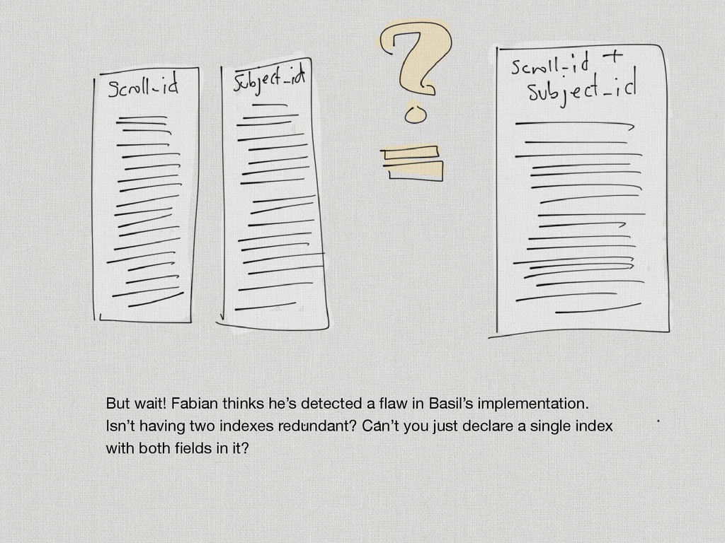 But wait! Fabian thinks he's detected a flaw in ...