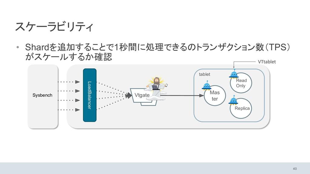 スケーラビリティ • Shardを追加することで1秒間に処理できるのトランザクション数(TPS...