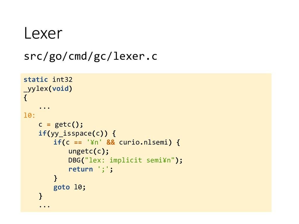 Lexer src/go/cmd/gc/lexer.c static int32 _yylex...