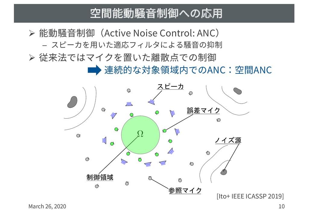 空間能動騒⾳制御への応⽤ Ø 能動騒⾳制御(Active Noise Control: ANC...