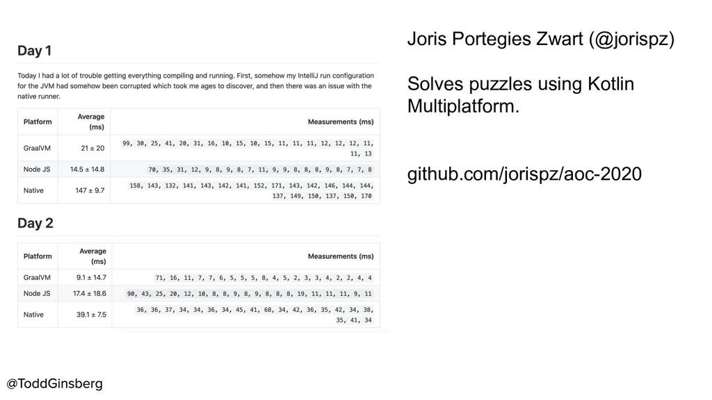 Joris Portegies Zwart (@jorispz) Solves puzzles...