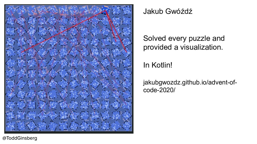Jakub Gwóźdź Solved every puzzle and provided a...