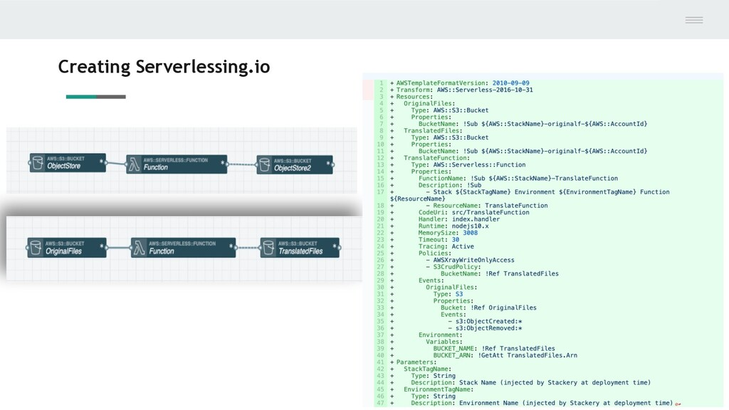 Creating Serverlessing.io