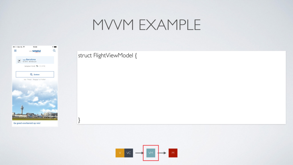 MVVM EXAMPLE struct FlightViewModel { let model...