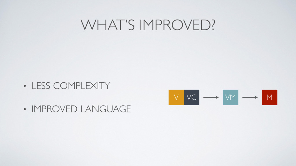WHAT'S IMPROVED? • LESS COMPLEXITY • IMPROVED L...