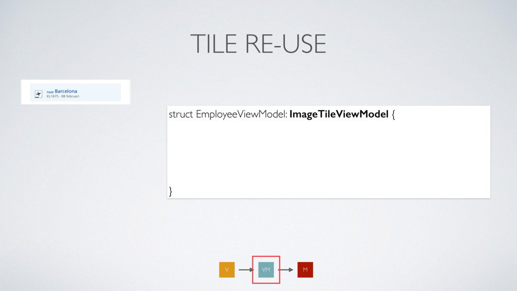 TILE RE-USE struct EmployeeViewModel: ImageTile...