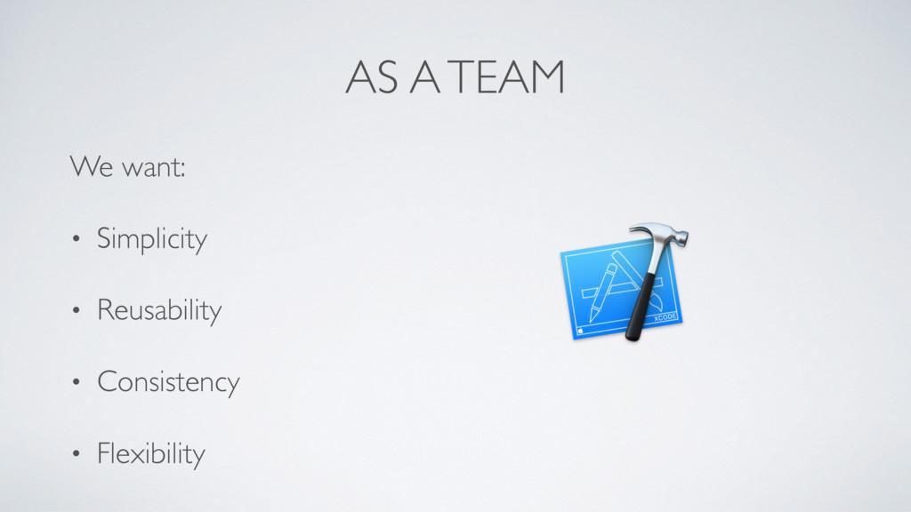 AS A TEAM We want: • Simplicity • Reusability •...