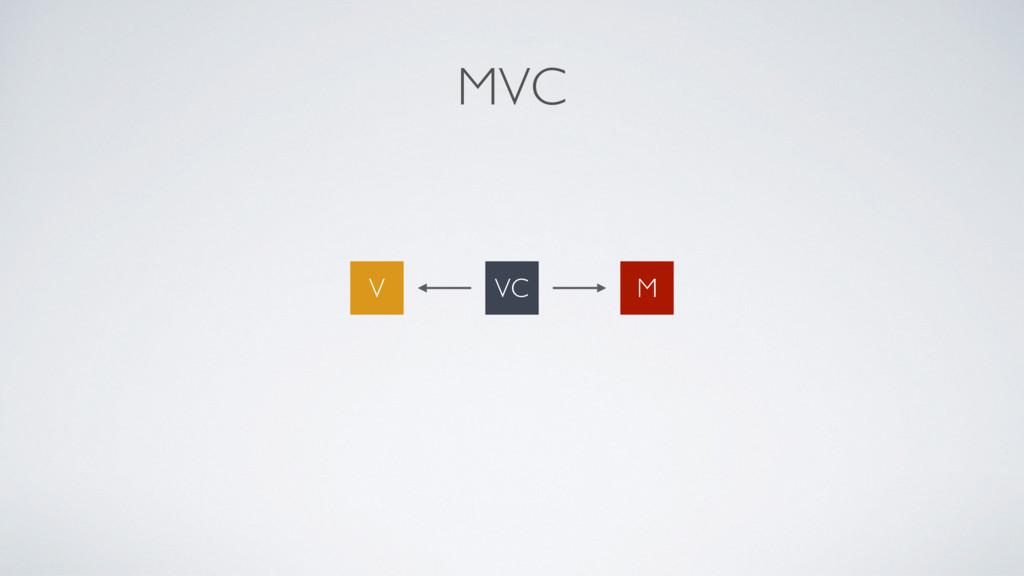 MVC VC M V