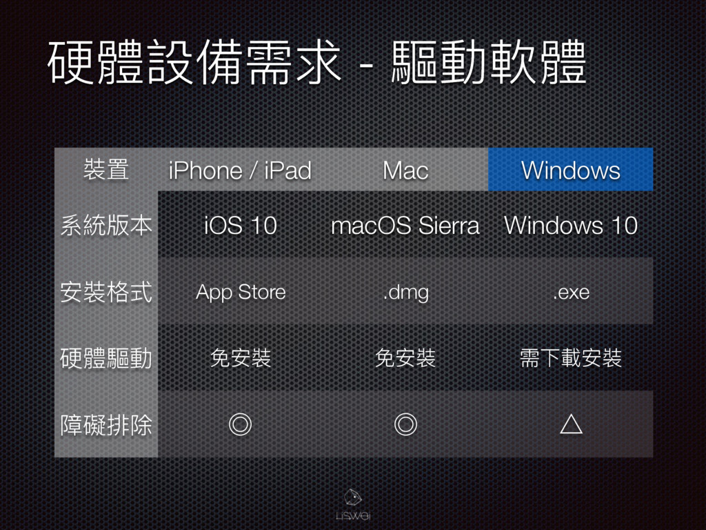 Ꮭ誢戔猋襑穩 - 詴㵕敟誢 蕕ᗝ iPhone / iPad Mac Windows 羬翄粚๜...