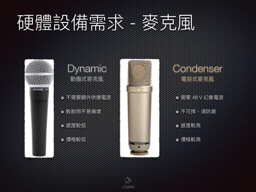Ꮭ誢戔猋襑穩 - 變ظ觓 Dynamic Condenser 㵕瑹ୗ變ظ觓 襎ୗ變ظ觓 犋襑...
