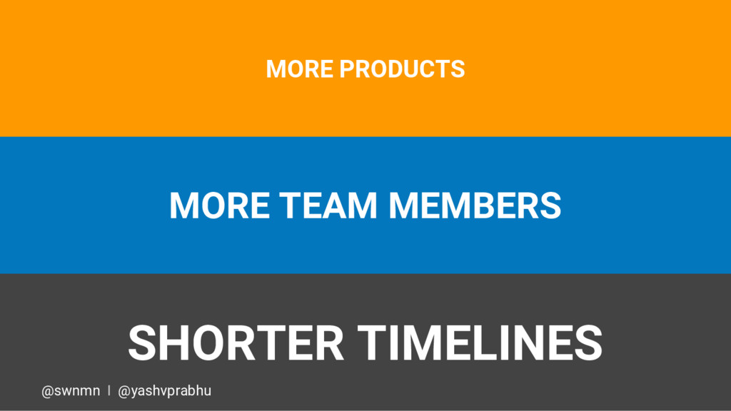 MORE PRODUCTS MORE TEAM MEMBERS SHORTER TIMELIN...