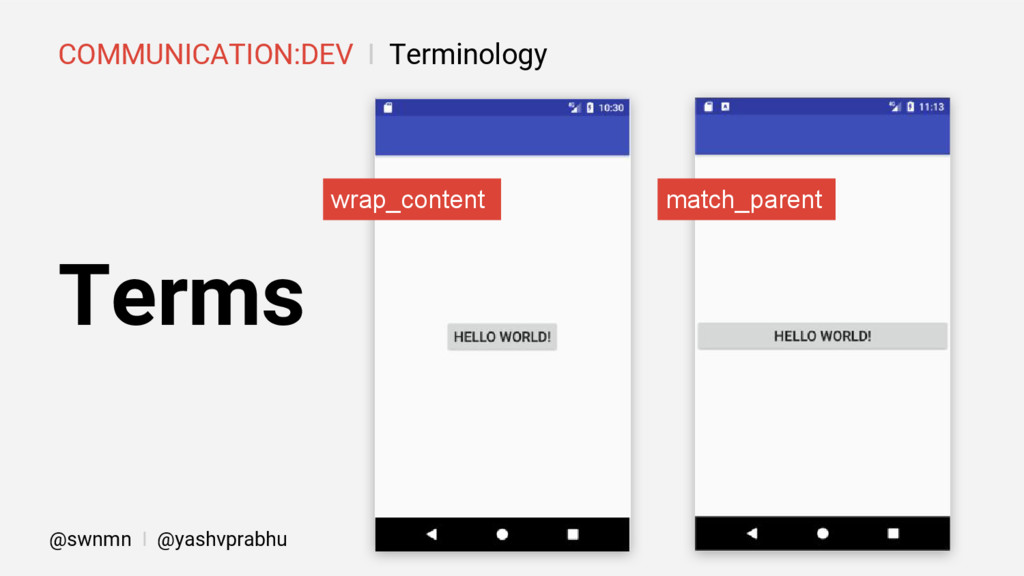 COMMUNICATION:DEV I Terminology Terms wrap_cont...