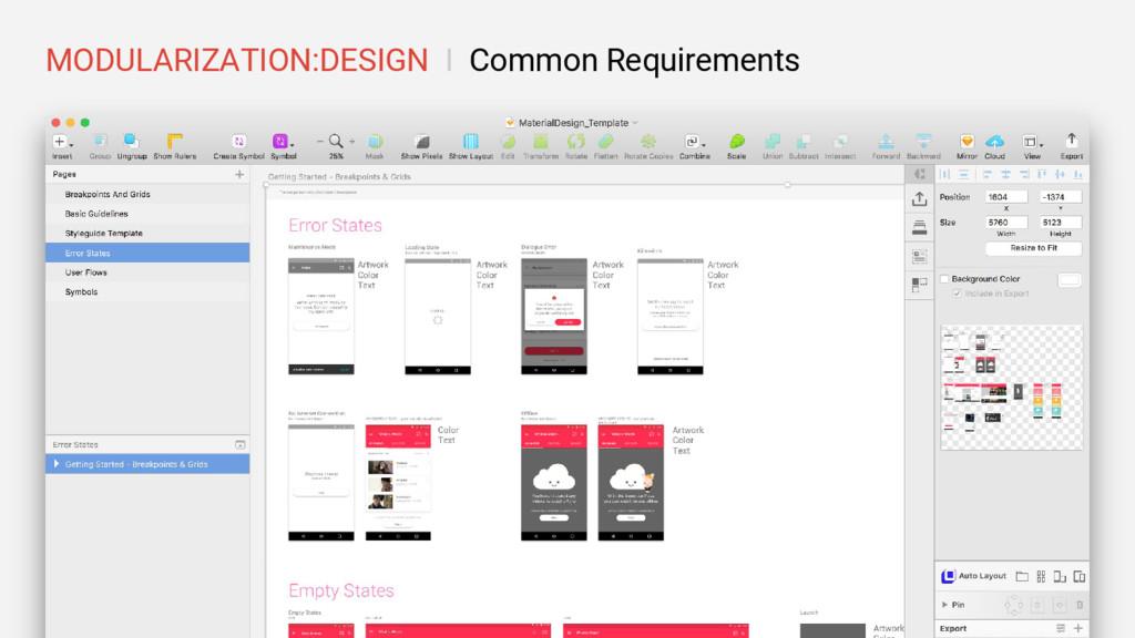 MODULARIZATION:DESIGN I Common Requirements