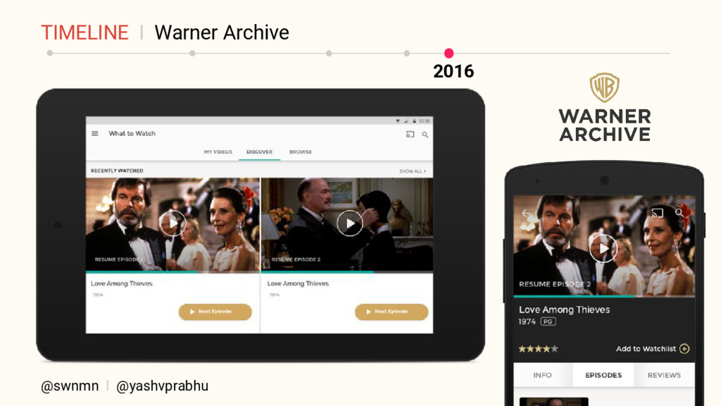 2016 TIMELINE I Warner Archive @swnmn I @yashvp...