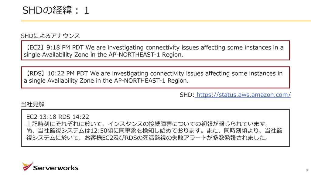 5 SHDの経緯︓1 【EC2】9:18 PM PDT We are investigatin...