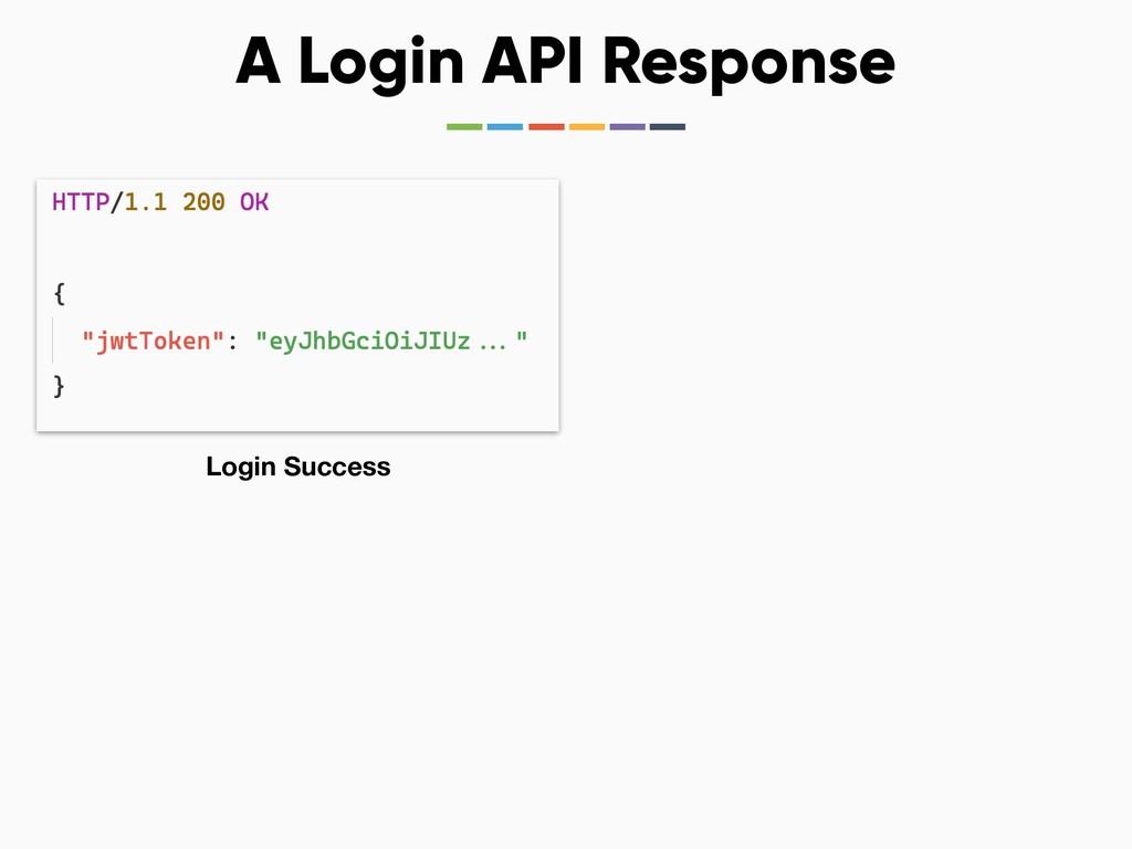 A Login API Response Login Success