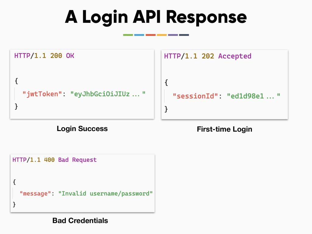 A Login API Response Login Success First-time L...