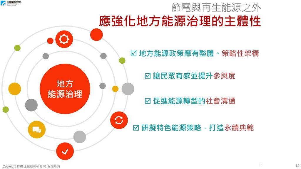 12 Copyright ITRI 工業技術研究院 版權所有 Copyright ITRI 工...