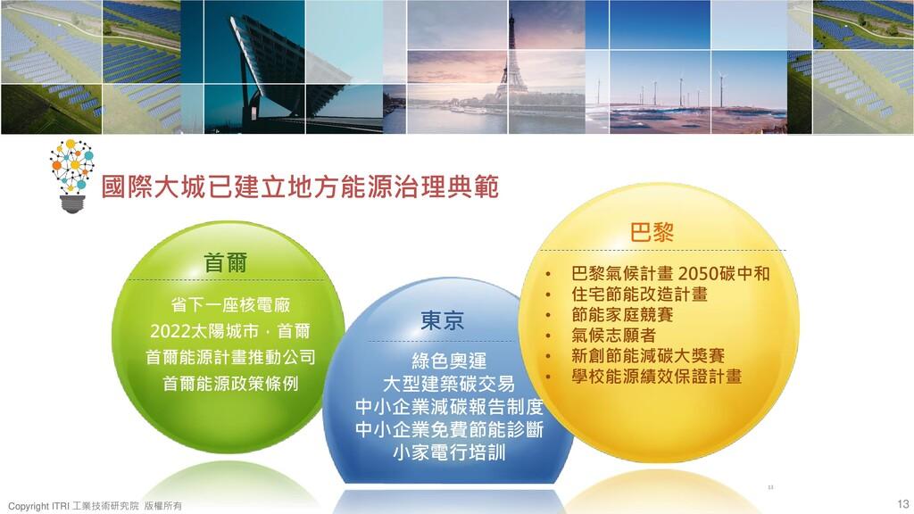 13 Copyright ITRI 工業技術研究院 版權所有 Copyright ITRI 工...