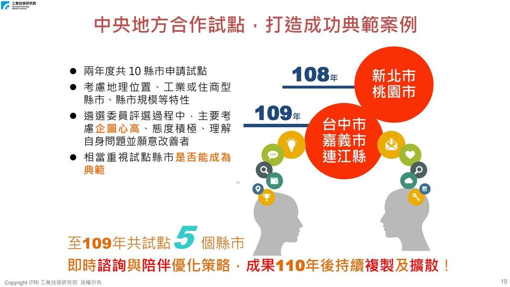 19 Copyright ITRI 工業技術研究院 版權所有 Copyright ITRI 工...
