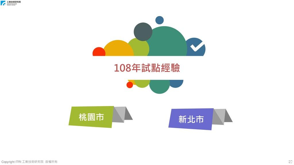 Copyright ITRI 工業技術研究院 版權所有 20 20 108年試點經驗