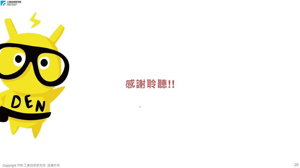 29 Copyright ITRI 工業技術研究院 版權所有 Copyright ITRI 工...