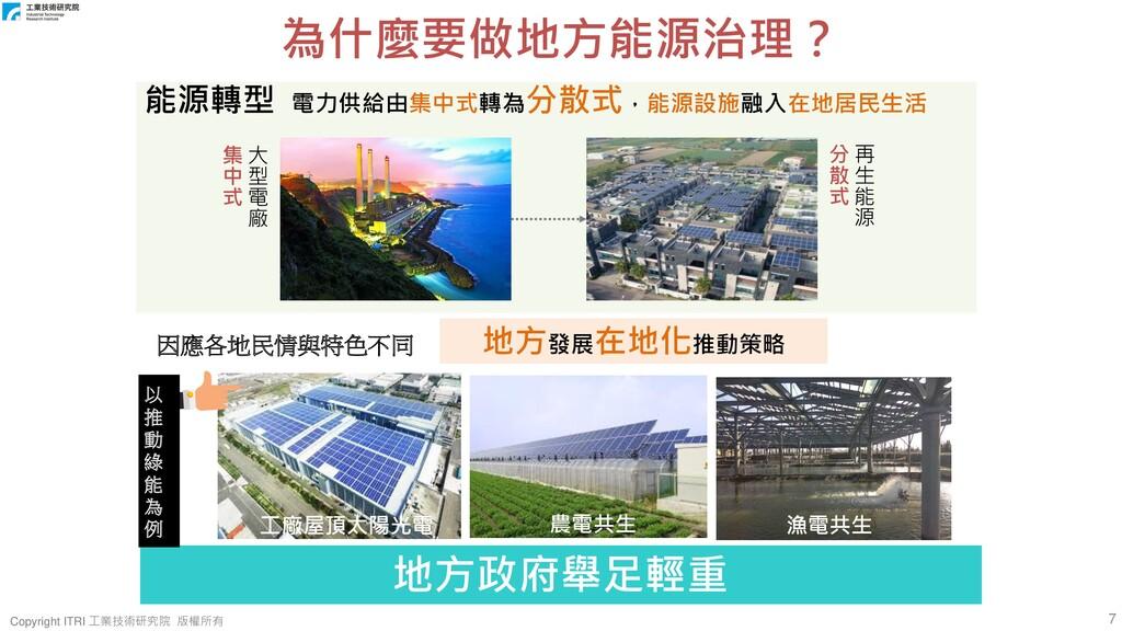 7 Copyright ITRI 工業技術研究院 版權所有 7 為什麼要做地方能源治理? 地方...