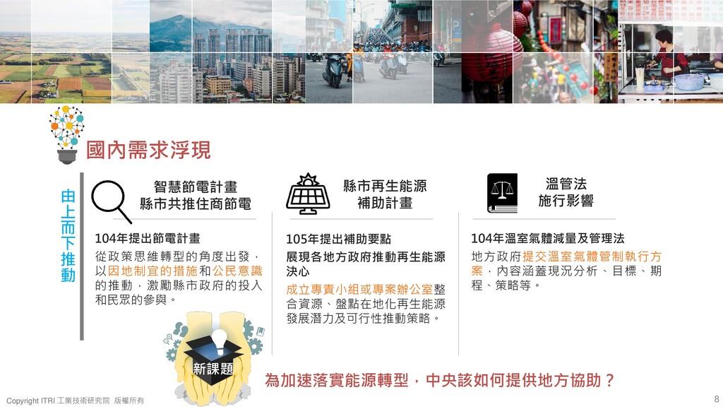 8 Copyright ITRI 工業技術研究院 版權所有 Copyright ITRI 工業...