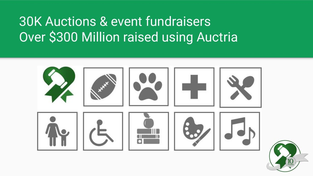 30K Auctions & event fundraisers Over $300 Mill...
