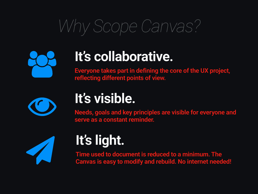 Why Scope Canvas? It's collaborative. Everyone ...